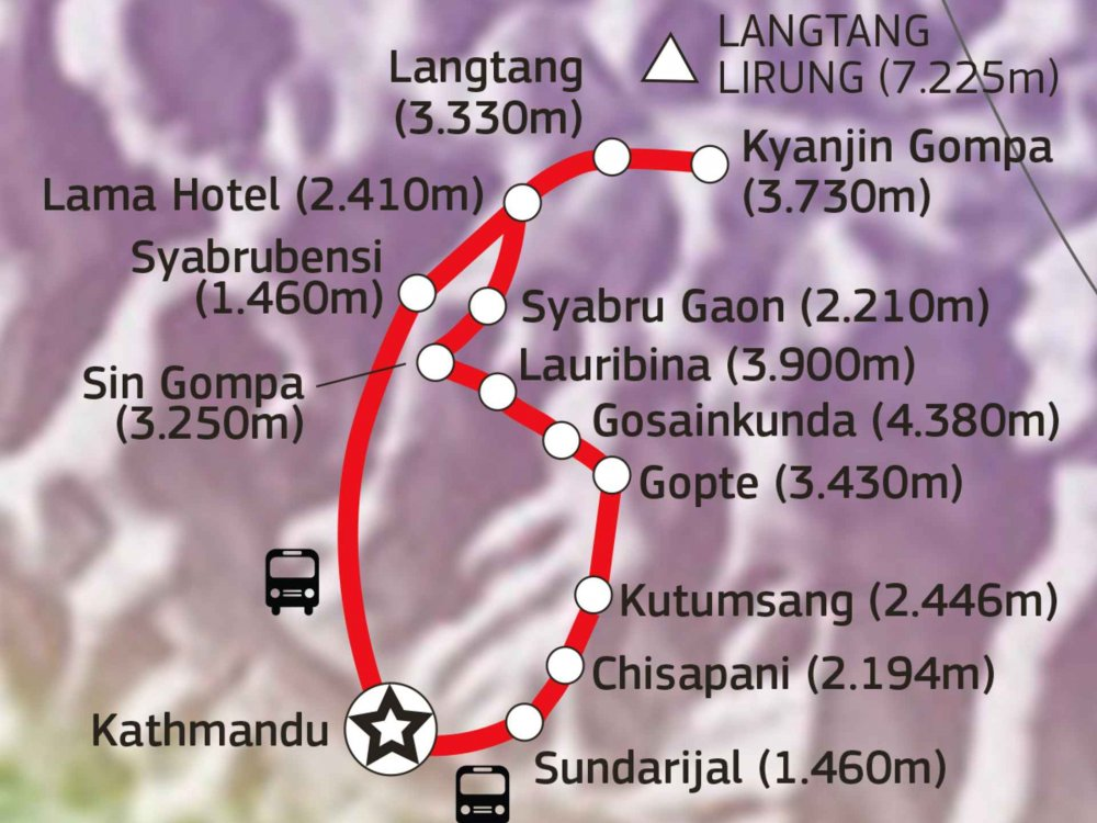 161Y30070 Langtang & Helambu Trekking Karte
